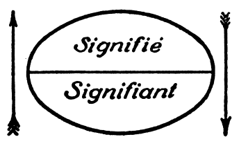 Saussure_Signifie-Signifiant